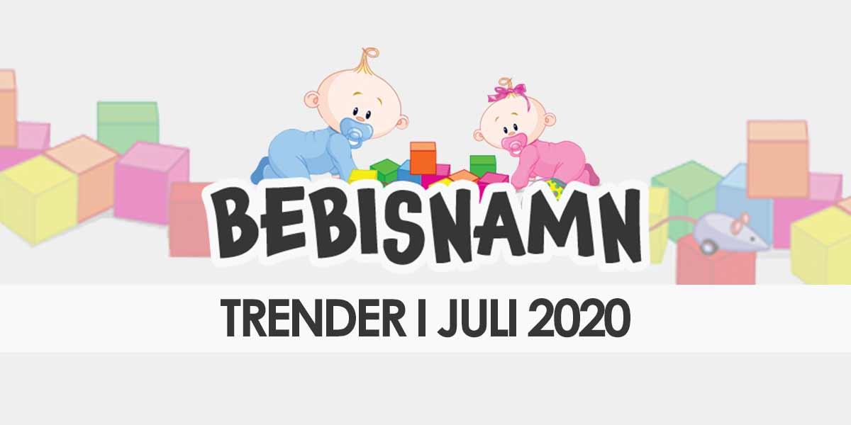 Trend inom tjej- och killnamn i juli 2020