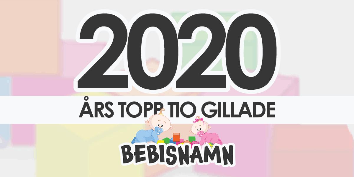 EBBA och ELIAS populäraste namnen 2020